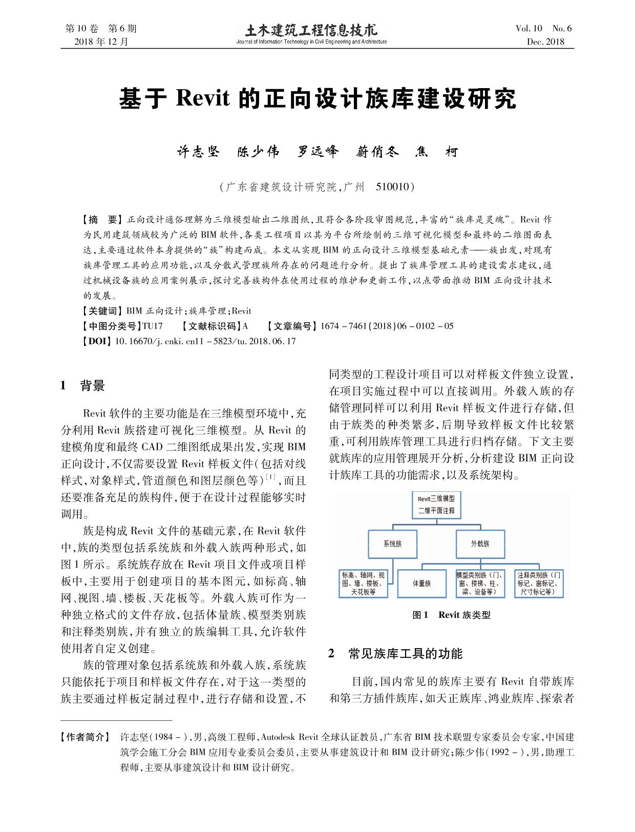 Research on Establishing Family Library in Revit for the Forward Design